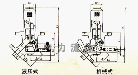 公司 槽车专用紧急切断阀